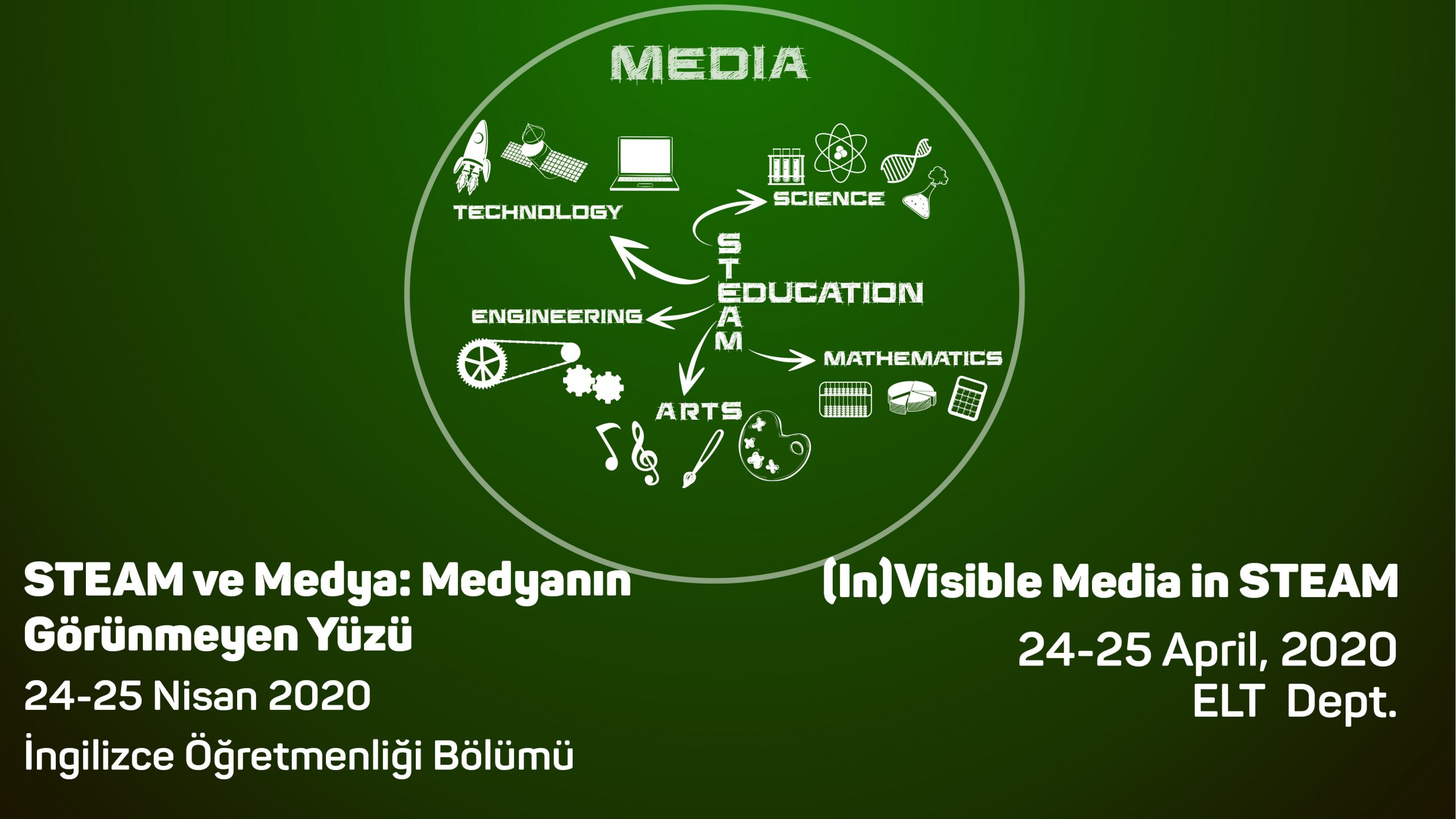 language tr turkish turkce slider banner shadow abstract submission call for papers april 24 25 2020 invisible media in steam international conference cag university call for papers as committees call for papers abstract submission